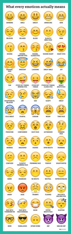 what every emoticon really means What exactly all the different emojis actually mean.What exactly all the different emojis actually mean. Emoji Defined, Emoticons, Simple Life Hacks, Things To Know, Good To Know, Just In Case, Cool Ideas, Art Ideas, Helpful Hints