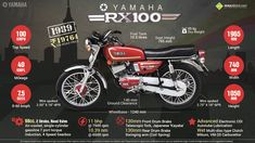 Quick Facts about the Yamaha RX 100 Yamaha Rx 135, Yamaha Rxz, Vintage Advertisements, Vintage Ads, Bike India, Best Travel Quotes, Motor Scooters, Motorcycle Bike, Super Bikes
