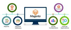With #Magento #web development, you can add a configurable product type where you can offer an item with some options that can be configured by #customers themselves.