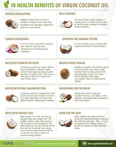 What makes coconut oil so superior these days? There are multiple reasons and this chart provides you with them!