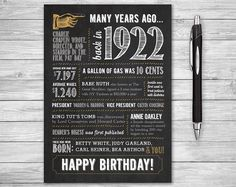 95th Birthday Printable Card 5x7 Folded Many Years Ago 1922 by NviteCP