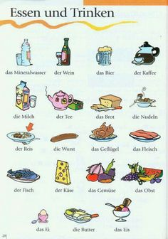 Essen und Trinken Más - santhosh kumar m v - Deutsche Stifte Learn German, Learn French, Learn English, German Grammar, German Words, German Resources, Deutsch Language, Germany Language, German Language Learning