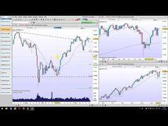 Dow Jones (DJ30): Ähnlichkeiten zum Jahr 2011. Es könnte weiter aufwärts...