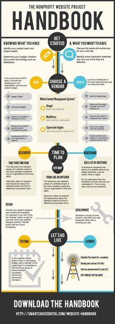 The Nonprofit Website Project Handbook - SmartCause Digital