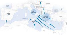 Podľa Úradu vysokého komisára OSN pre utečencov (angl. United Nations High Commissioner for Refugees, skratka UNHCR) prišlo v priebehu roka 2015 do Európy cez Stredozemné more 366 402 utečencov a m...