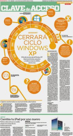 Cerrará ciclo windows xp
