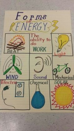 Science anchor chart would be great to use at the beginning of the unit to show the different types of energy resources. Pretty much sums up our grade but with a focus on transformations of energy. Fourth Grade Science, Stem Science, Middle School Science, Elementary Science, Physical Science, Science Classroom, Teaching Science, Science Education, Science For Kids