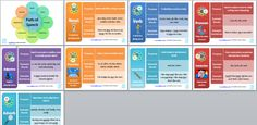 Parts of Speech Posters.PNG Free printable 9 parts of speech grammer posters