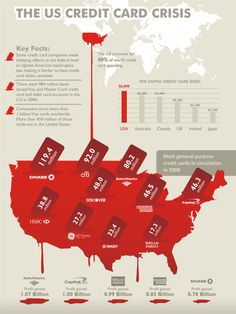 The US Credit Card Crisis [Infographic]
