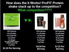 Take the 90 day challenge. Call me at 818-497-4241