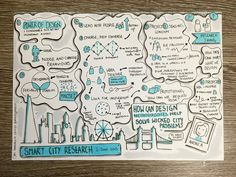 """Research Thing """"Smart City Research"""": How can Design Methodologies help solve wicked city problems? - Andrea Edmunds (drawn by Makayla Lewis) Mind Maping, Creative Mind Map, Mind Map Art, Mind Map Design, Visual Note Taking, Life Map, City Drawing, Bullet Journal Books, Art Folder"""