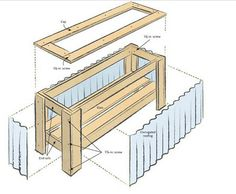build vegetable planter box - How To Make Wooden Planter Boxes Waterproof? – Garden Design