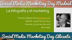 Las infografías y el marketing by Alfredo Vela Zancada via slideshare