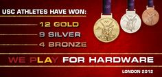 The London 2012 Olympics were the greatest and most successful in USC history, with 25 total medals won during the games. This beat the previous school record of 24 in LA84! After 100 straight years of Gold medals, WE PLAY for Hardware.