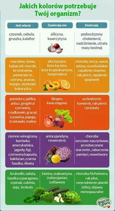 Nutrition Plans, Health And Nutrition, Health Tips, Health Fitness, Healthy Salad Recipes, Diet Recipes, Juice Plus, Natural Health, Cooking Tips