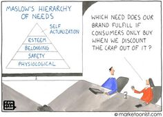 maslow's hierarchy of needs - Tom Fishburne | I love the question... and damn, if it's not hard to answer.