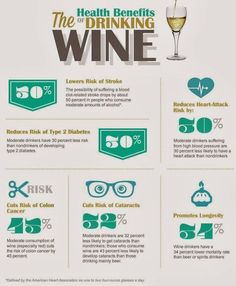 Health benefits to drinking wine