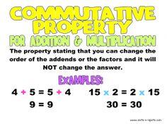 a couple of free math posters Math Tips, Math Resources, Elementary Math, Upper Elementary, Math Games, Math Activities, Math Classroom, Classroom Ideas, School Fun
