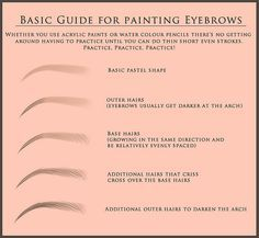 How I paint eyebrows by Xhanthi, via Flickr