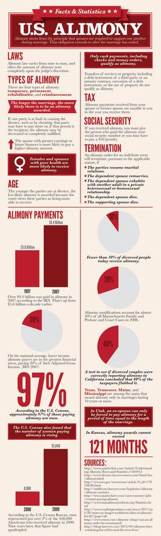 How Alimony / Spousal Support / Partner Support is Calculated in New Jersey: What is the Philosophy, Purpose and Methodology? For detailed legal information, including NJ statutory and NJ case law authorities that best answer your top family law and matrimonial law questions about this important, complex topic; a leading NJ family law area of interest, please go to http://www.divorcenewjersey.com/alimony-child-support