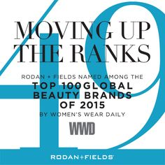 Rodan + Fields continues to gain momentum. Fashion and beauty industry leader Women's Wear Daily named R+F as No. 49 among its top 100 global beauty brands---up 30 spots from last year!