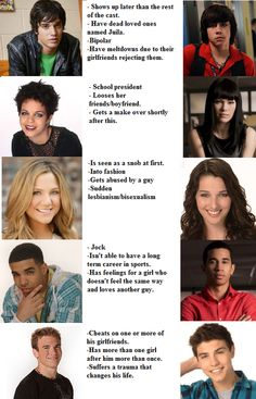 Degrassi and there repetitive story lines <3  #DegrassianQueen