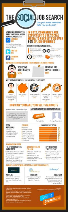 How to use social media to land a job.  -  Infographic    (03.14.14)