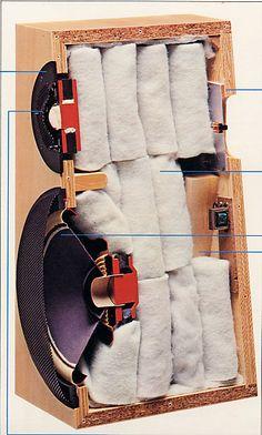 SX-3の内部