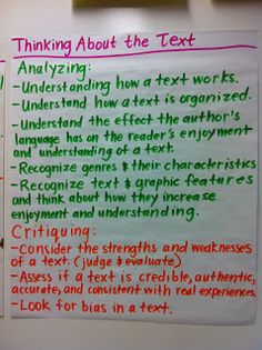 Middle School Teacher to Literacy Coach: Guided Reading Anchor Charts: Thinking About the Text - love the analyzing part for grade Middle School Literacy, Middle School Reading, Middle School English, Middle School Teachers, High School, Early Literacy, Reading Strategies, Reading Skills, Teaching Reading