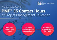 How To Earn 35 PMP Exam Contact Hours