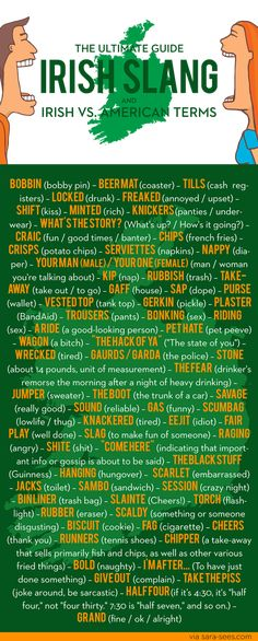 THE Ultimate Guide to Irish Slang   Irish vs. American terms