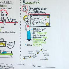 @saramichelazzo - graphic recording for @General Assembly London UXDA - User Experience Design Accelerator  * sketchnoting, graphic facilitation, recording, sketching, ideation process, experience design, generate ideas, storyboarding, presenting design