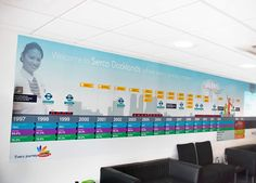 Company Timeline wall graphics for the underground