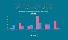Chart library, based on D3 v4+
