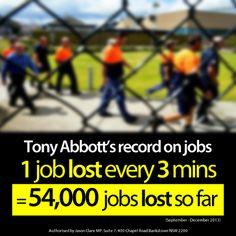 And rising! #auspol #australia #tonyabbott