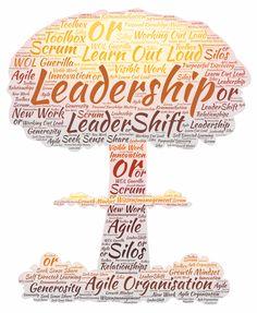 Shared Leadershift und seine Bedeutung für den Organisationswandel. Am Laufenden Band, Guerrilla, Out Loud, Tool Box, Innovation, Knowledge, Learning, Organization, Company Goals