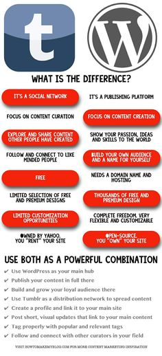 Tumblr vs WordPress #infographic
