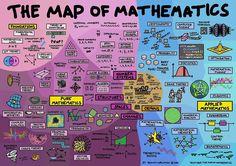 El mapa de las matemáticas