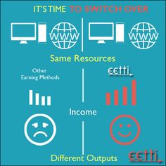 eetti‬ Earn Money with ‪‎Social media visit eetti.com