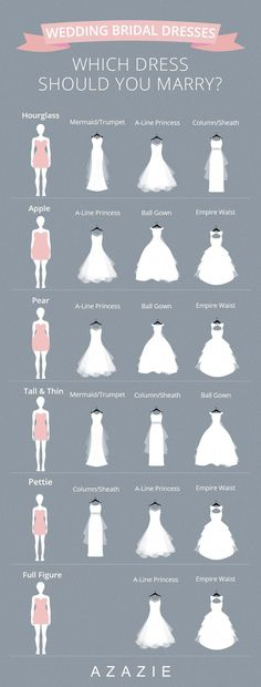 """Wedding Etiquette Wedding Etiquette,Hochzeit We're here to help you pinpoint the wedding dress silhouette that brings out your best. Let us match you with the perfect dress silhouette to help you say """"I do. Dream Wedding Dresses, Bridal Dresses, Wedding Gowns, Party Dresses, Dresses Dresses, Fashion Dresses, Evening Dresses, Wedding Outfits, Short Dresses"""