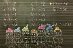 Multiplication table with 7 The last multiplication row is done. Today the 7 dwarves helped us. From now on all rows will be practiced intensively. Kindergarten Math, Preschool, Math Multiplication, Maths, Toddler Worksheets, Fun Snacks For Kids, Education Quotes For Teachers, Educational Technology, Math Division