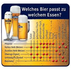 and food - Our fav beer in Germany, Tucher! - Beer and food – Our fav beer in Germany, Tucher! -Beer and food - Our fav beer in Germany, Tucher! - Beer and food – Our fav beer in Germany, Tucher! Funny Mom Memes, Mom Humor, Funny Quotes, Happy Thursday Quotes, Thirsty Thursday, Be Still Tattoo, Self Love Books, Dentist Humor, Crazy Friends
