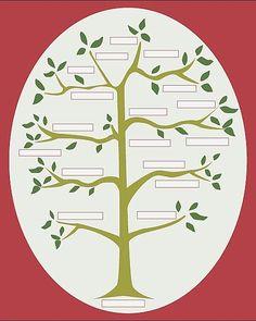 Family Tree / The ancestral pedigree of Sir Richard Baker, of Sissinghurst / http://www.theweald.org/N10.asp?NId=4140060
