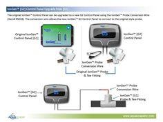 IonGen Algae Control | Aquascape Pond Supplies