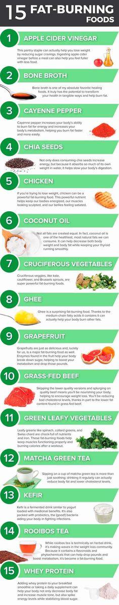 Fat-burning foods. 15 fat burning foods