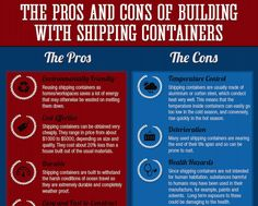 INFOGRAPHIC: Why the shipping container revolution became popular | Inhabitat - Sustainable Design Innovation, Eco Architecture, Green Building