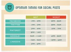 Optimum timing for social posts http://www.society30.com/best-facebook-post-ever/