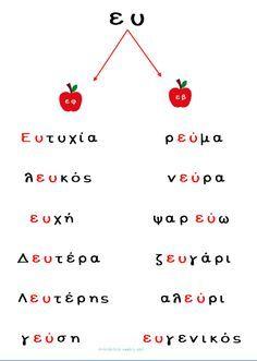 Picture Learning Letters, Learning Activities, Bulgarian Language, Learn Greek, Greek Language, Greek Alphabet, School Staff, Learning Process, Home Schooling