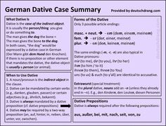 datril case template Case opinion for tx court of appeals in re: datril boston read the court's full decision on findlaw.
