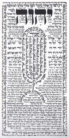 Jehovah Names, Names Of God, Arte Judaica, Hebrew Prayers, Magick Book, Learn Hebrew, Black History Facts, Bible Knowledge, Alphabet